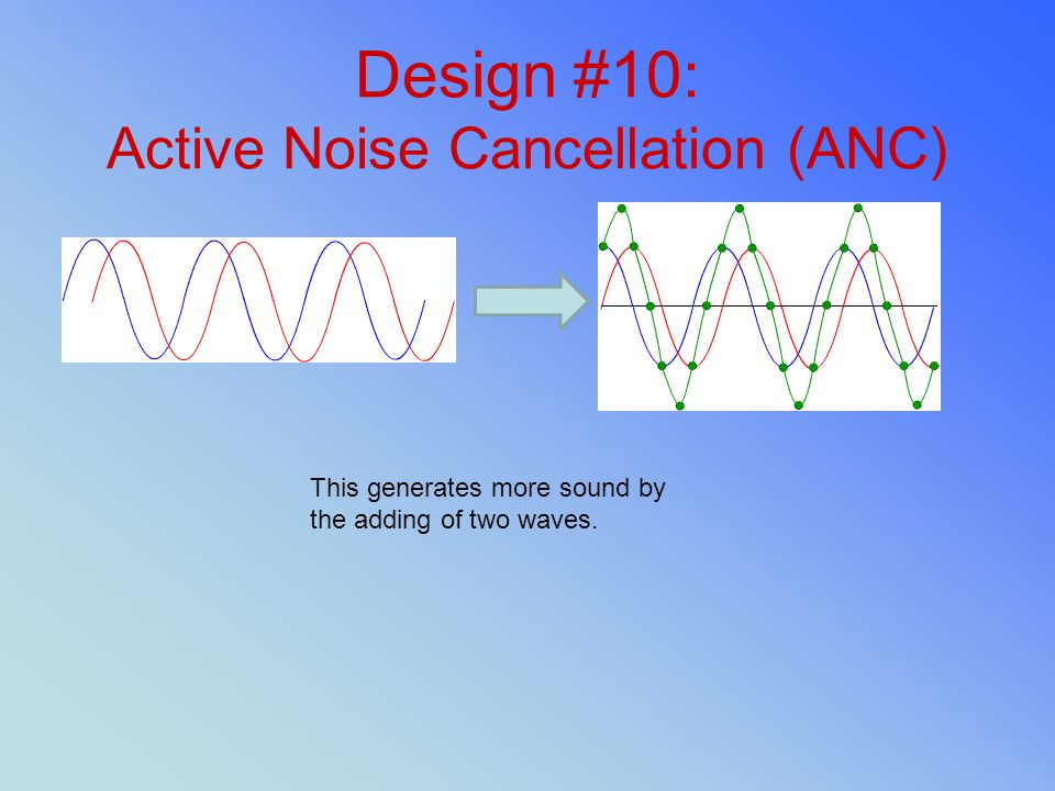 Design #10: Active Noise Cancellation (ANC) This generates more sound by the adding of two waves.