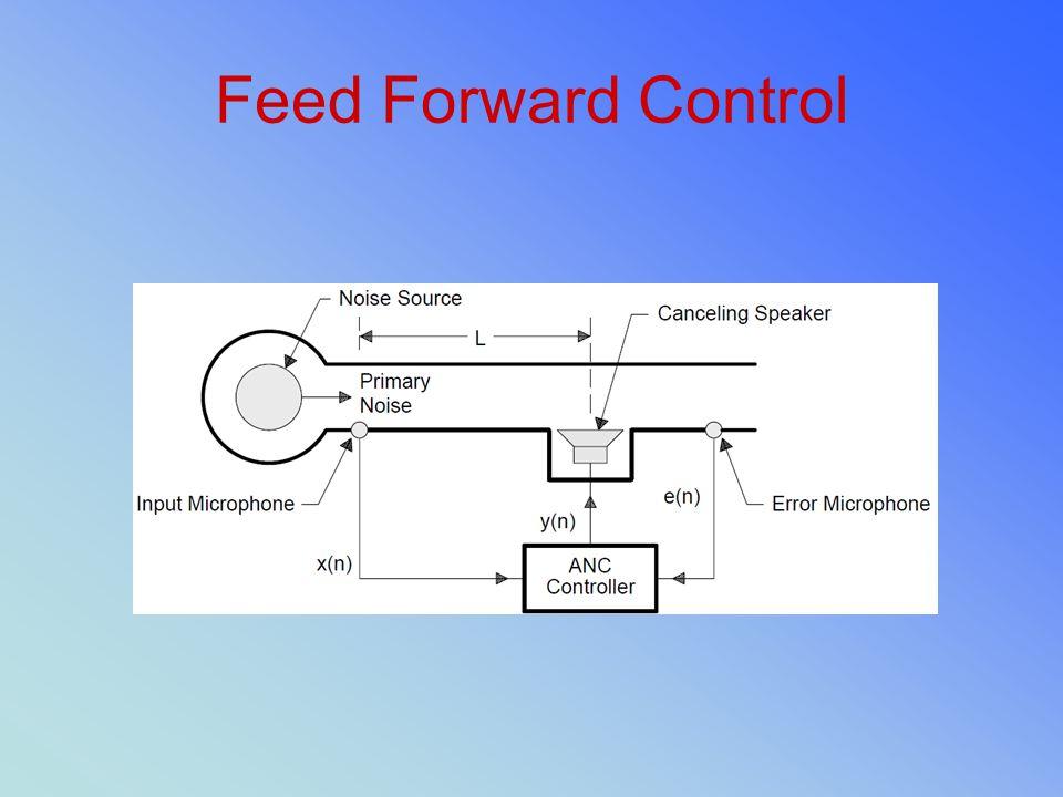 Feed Forward Control