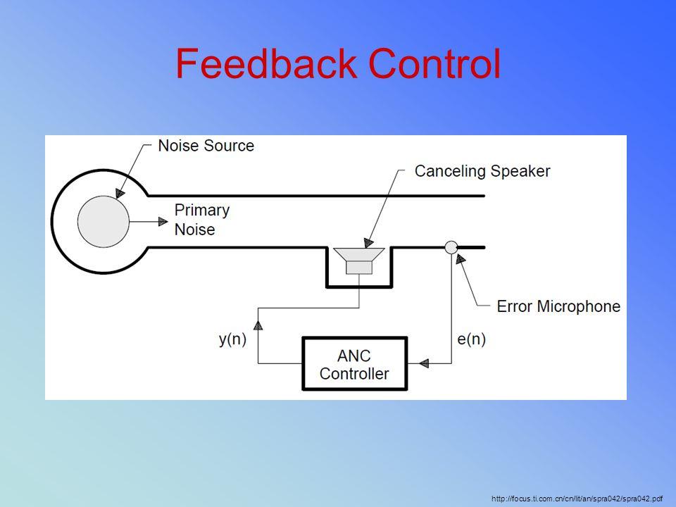 Feedback Control http://focus.ti.com.cn/cn/lit/an/spra042/spra042.pdf