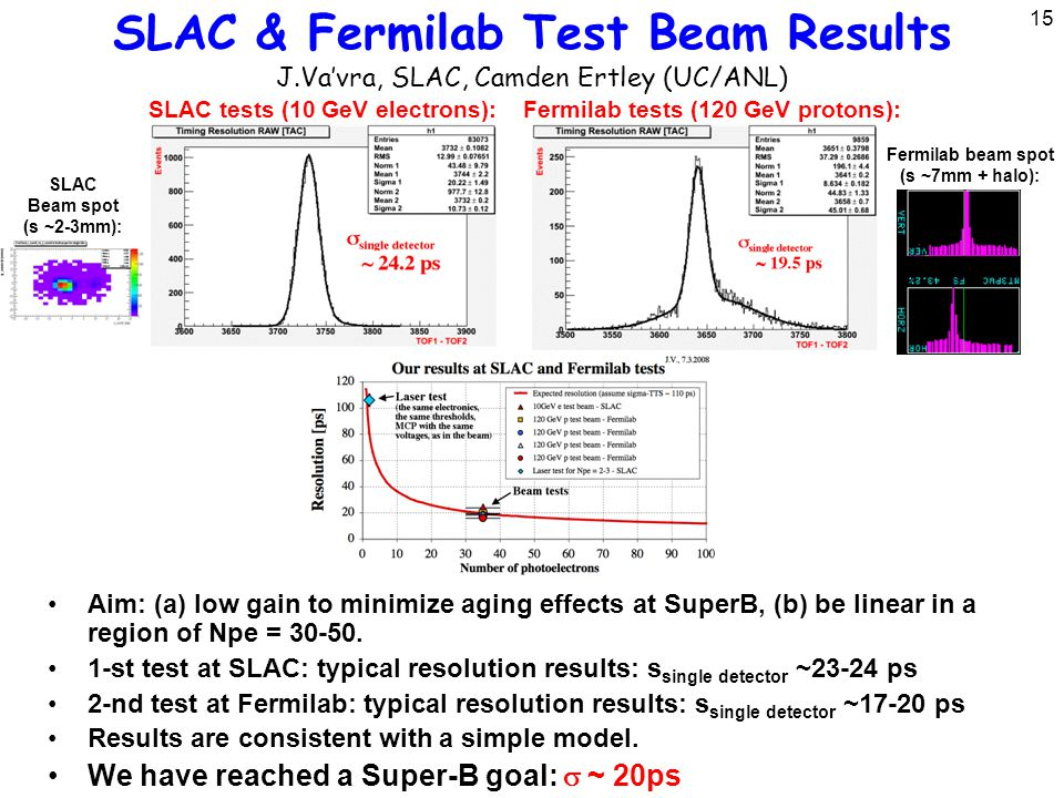 15 SLAC & Fermilab Test Beam Results J.Va'vra, SLAC, Camden Ertley (UC/ANL) Aim: (a) low gain to minimize aging effects at SuperB, (b) be linear in a region of Npe = 30-50.