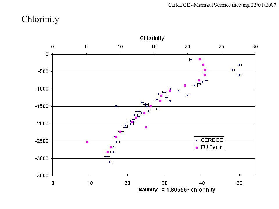CEREGE - Marnaut Science meeting 22/01/2007 Chlorinity = 1.80655 chlorinity