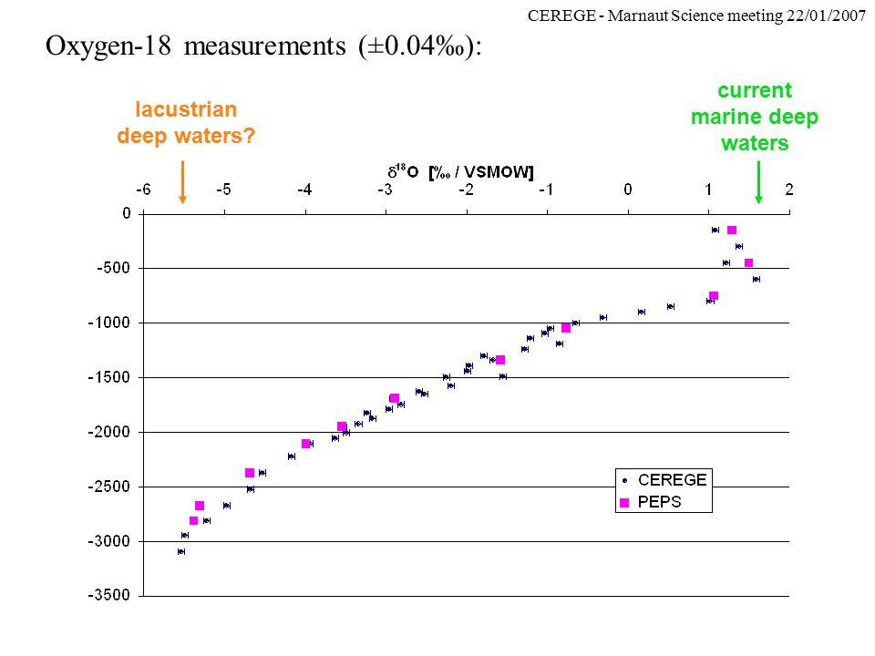CEREGE - Marnaut Science meeting 22/01/2007 Oxygen-18 measurements (±0.04‰): current marine deep waters lacustrian deep waters?