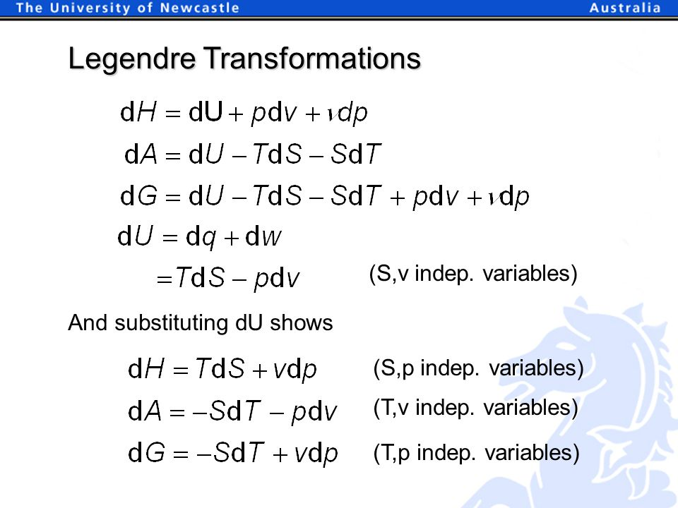 And substituting dU shows (S,p indep. variables) (T,v indep.
