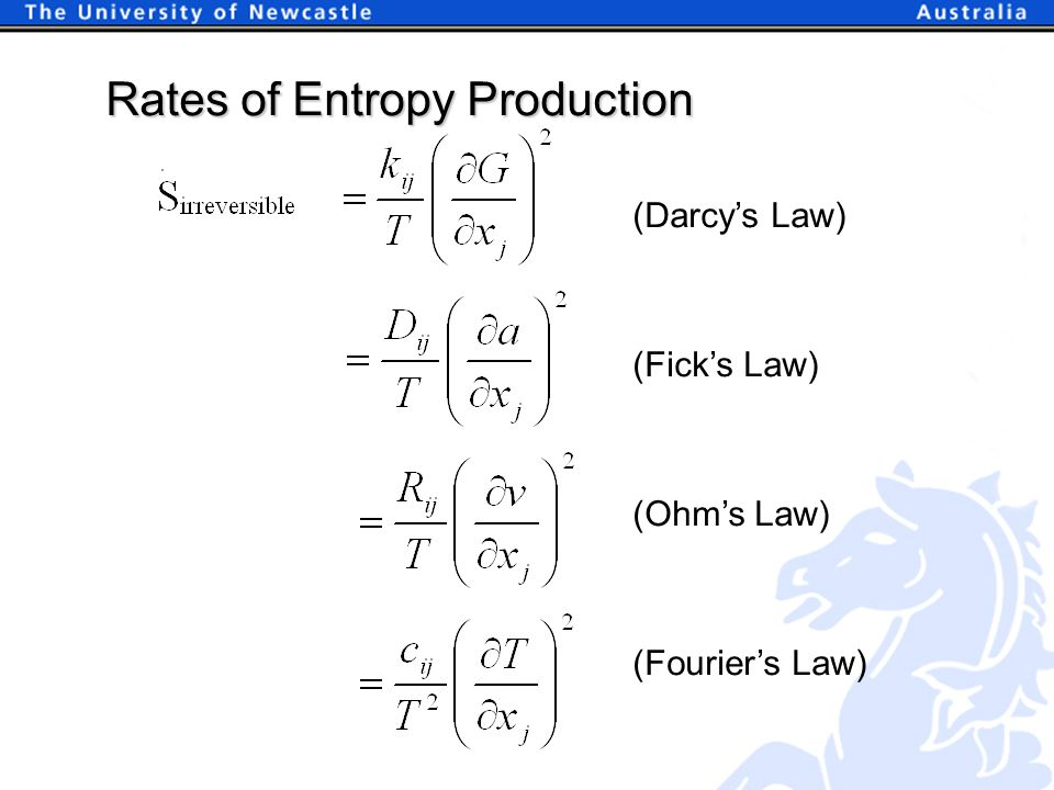Rates of Entropy Production (Darcy's Law) (Fick's Law) (Ohm's Law) (Fourier's Law)
