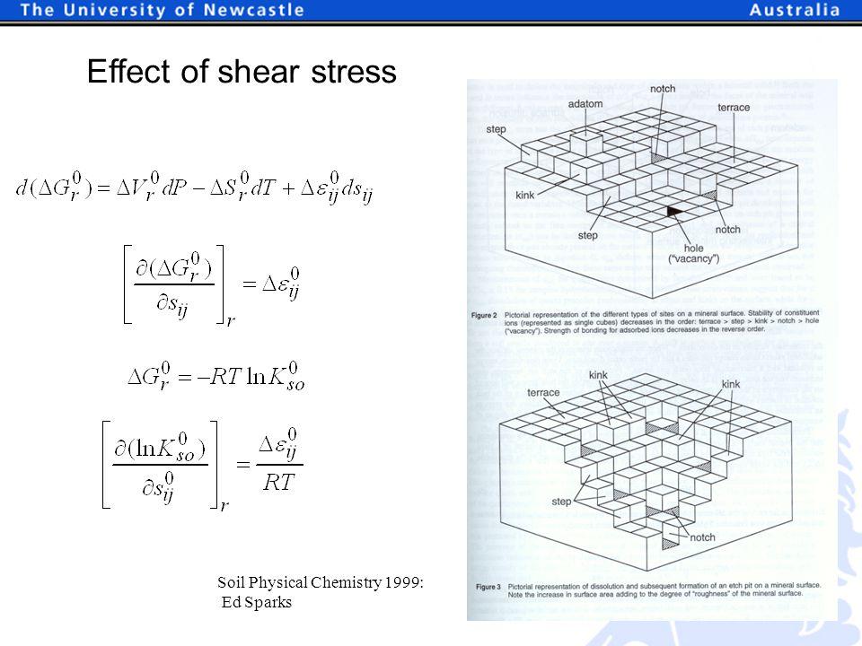 Soil Physical Chemistry 1999: Ed Sparks Effect of shear stress