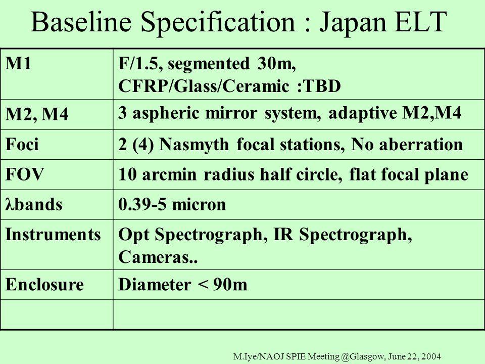 M.Iye/NAOJ SPIE Meeting @Glasgow, June 22, 2004 Some new initiatives Optical design : 3 Aspheroc mirrors (Nariai/Iye) Coated CFRP replication segment (Mitsubishi/NAOJ) ZPF segment(Taiheiyo Cement/NAOJ) High precision grinding machine (Nagase Integrex) Light weight structure (Nagoya Univ., Mitsubishi) Direct Drive Motor (Mitsubishi) Segment support & adjust (Kyoto Univ., Melco) ELID grinding (RIKEN) LGS 188 element AO (NAOJ) AO PSF Simulations (NAOJ) Site Study(NAOJ)…