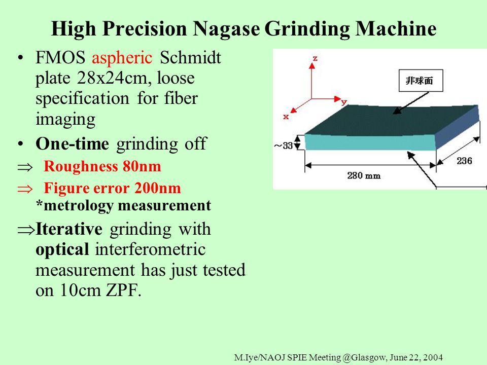 M.Iye/NAOJ SPIE Meeting @Glasgow, June 22, 2004 High Precision Nagase Grinding Machine FMOS aspheric Schmidt plate 28x24cm, loose specification for fiber imaging One-time grinding off  Roughness 80nm  Figure error 200nm *metrology measurement  Iterative grinding with optical interferometric measurement has just tested on 10cm ZPF.