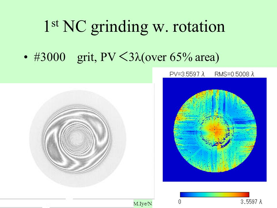 1 st NC grinding w. rotation #3000 grit, PV < 3λ(over 65% area)