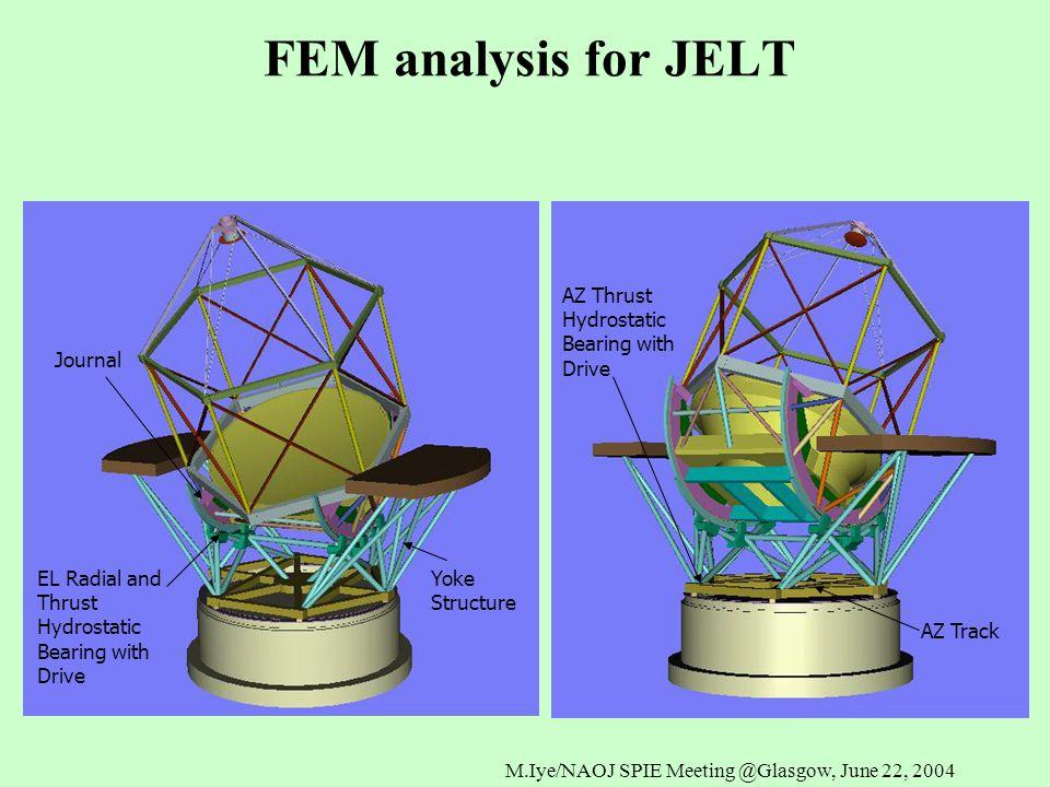 M.Iye/NAOJ SPIE Meeting @Glasgow, June 22, 2004 Characteristics of Yoke Structure Tube (assumed mass : 750 tons) X Y Z Yoke (Mass : 350 tons) Natural Frequency Analysis Model