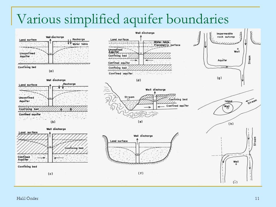 Halil Önder11 Various simplified aquifer boundaries