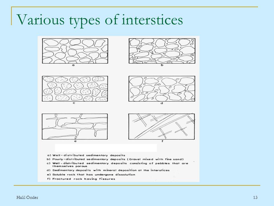 Halil Önder13 Various types of interstices