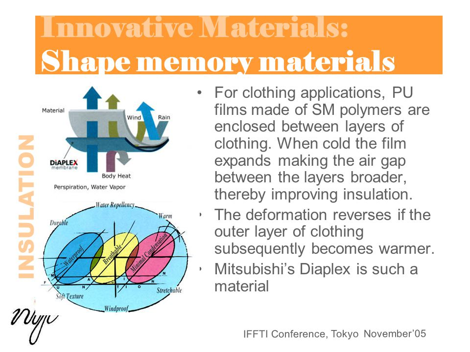 IFFTI Conference, Tokyo November'05 Innovative Materials: Shape memory materials For clothing applications, PU films made of SM polymers are enclosed between layers of clothing.