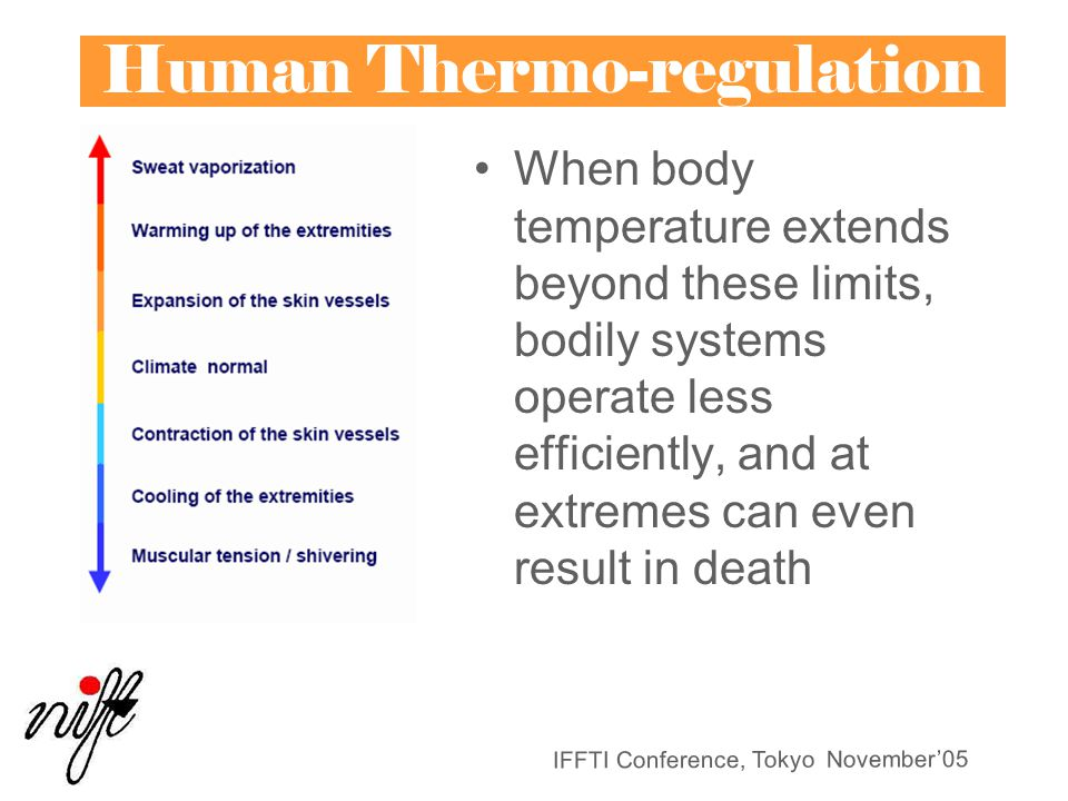 IFFTI Conference, Tokyo November'05 Human Thermo-regulation When body temperature extends beyond these limits, bodily systems operate less efficiently, and at extremes can even result in death