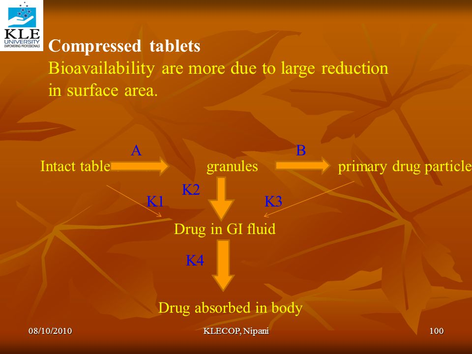 Compressed tablets Bioavailability are more due to large reduction in surface area. Intact tablets a granules primary drug particles AB Drug in GI flu
