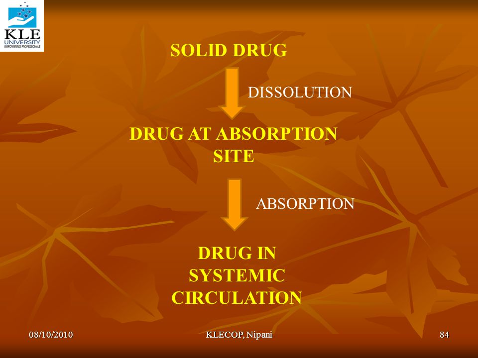 SOLID DRUG DRUG AT ABSORPTION SITE DRUG IN SYSTEMIC CIRCULATION DISSOLUTION ABSORPTION 08/10/201084KLECOP, Nipani
