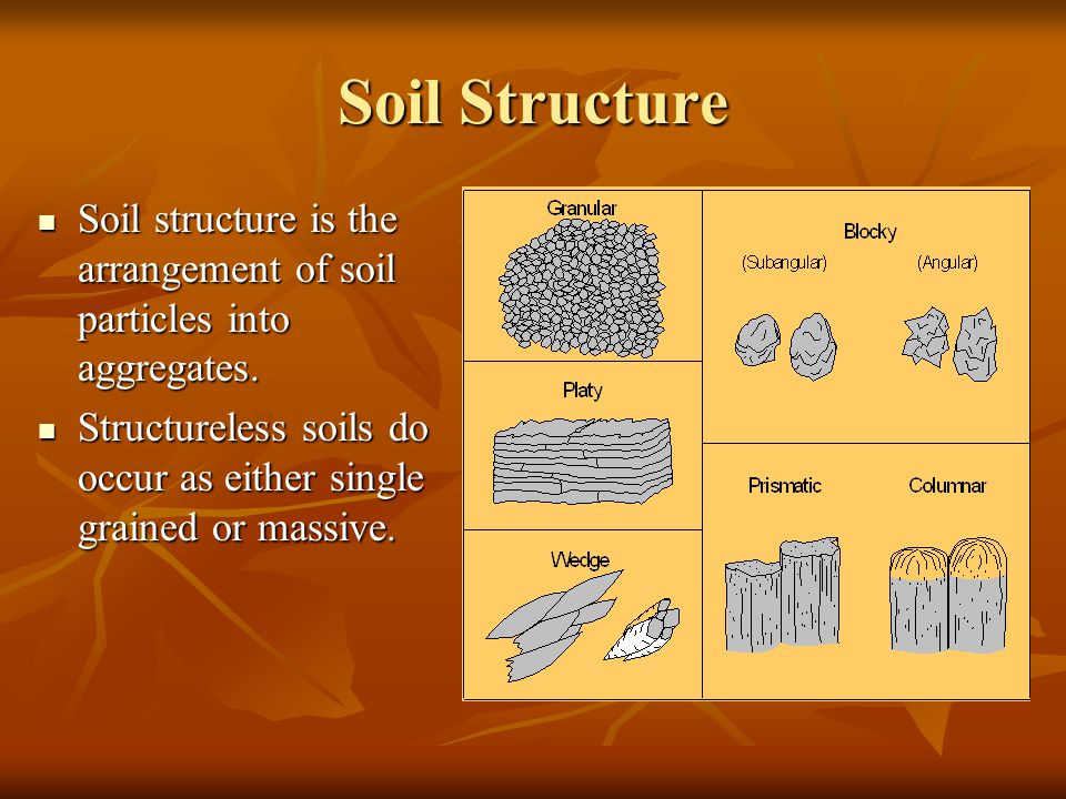 Soil Structure Soil structure is the arrangement of soil particles into aggregates. Soil structure is the arrangement of soil particles into aggregate