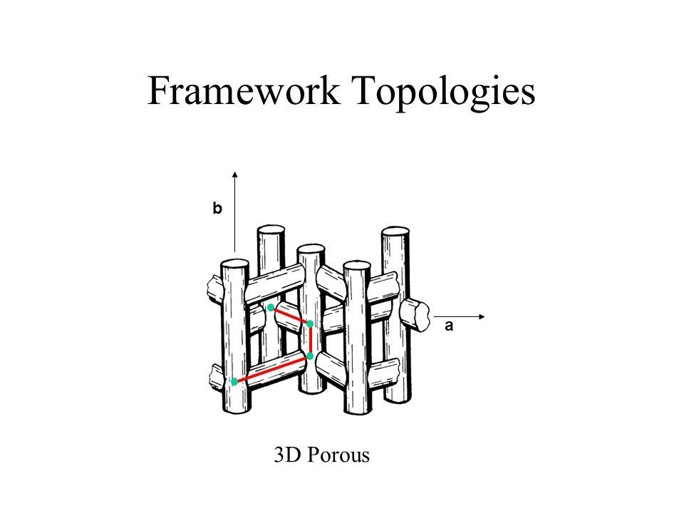Framework Topologies b a 3D Porous