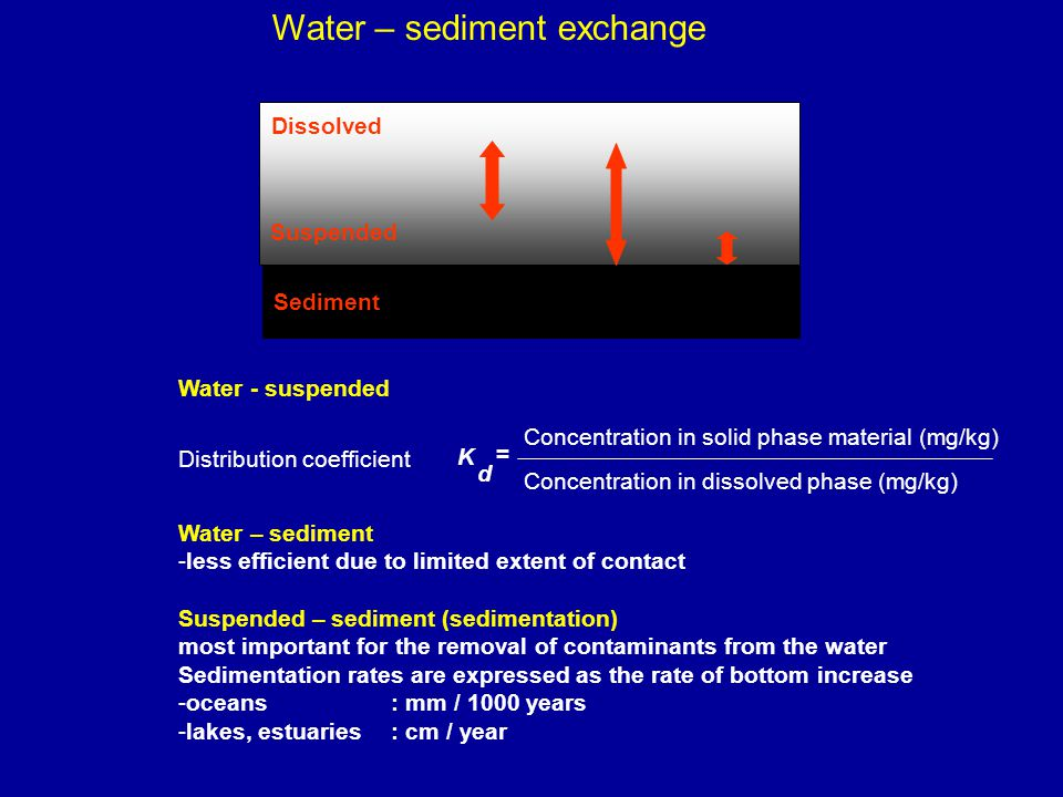 Water – sediment exchange Dissolved Suspended Sediment Water - suspended K d = Water – sediment -less efficient due to limited extent of contact Suspended – sediment (sedimentation) most important for the removal of contaminants from the water Sedimentation rates are expressed as the rate of bottom increase -oceans: mm / 1000 years -lakes, estuaries: cm / year Distribution coefficient Concentration in solid phase material (mg/kg) Concentration in dissolved phase (mg/kg)