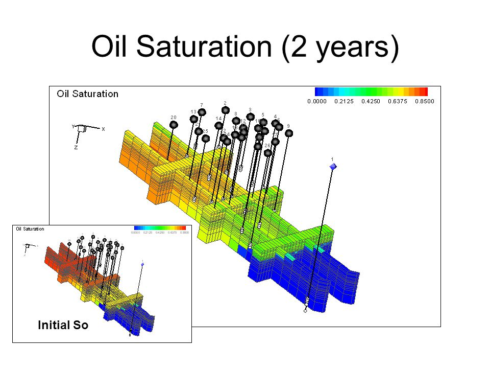 Oil Saturation (2 years) Initial So