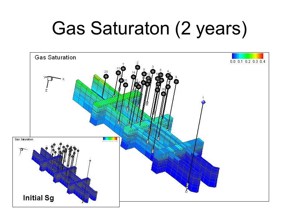 Gas Saturaton (2 years) Initial Sg