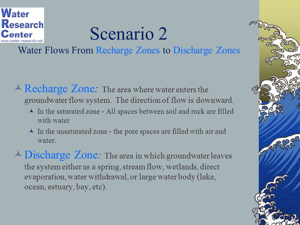 Scenario 2 Water Flows From Recharge Zones to Discharge Zones Water moves from areas of high head or elevation to low head or lower elevation.