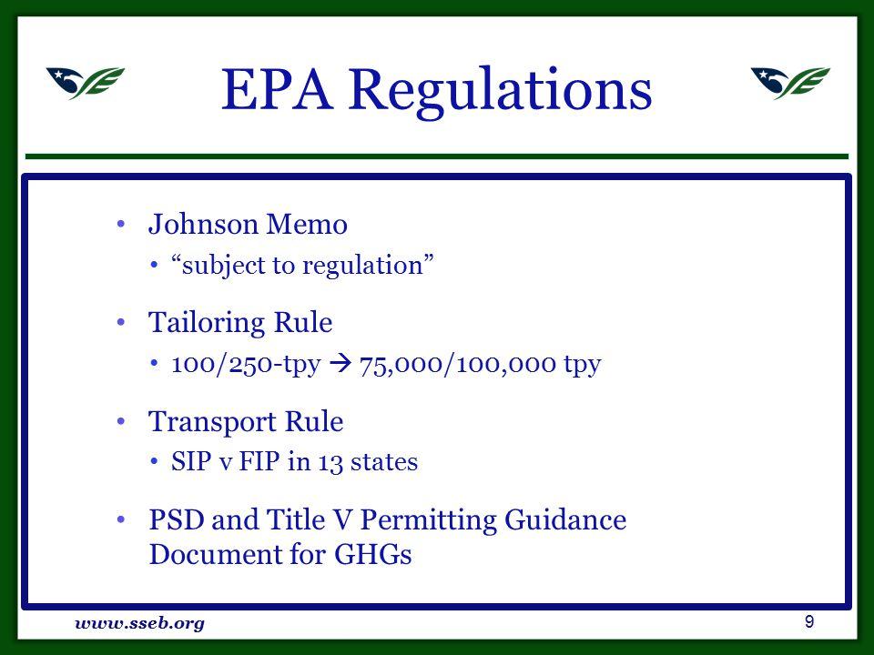 EPA Regulatory Backlash Murkowski Resolution Rockefeller Bill States Object to EPA Transport Rule Arizona, Indiana, Kentucky, Ohio, Texas, West Virginia and Wyoming www.sseb.org 10