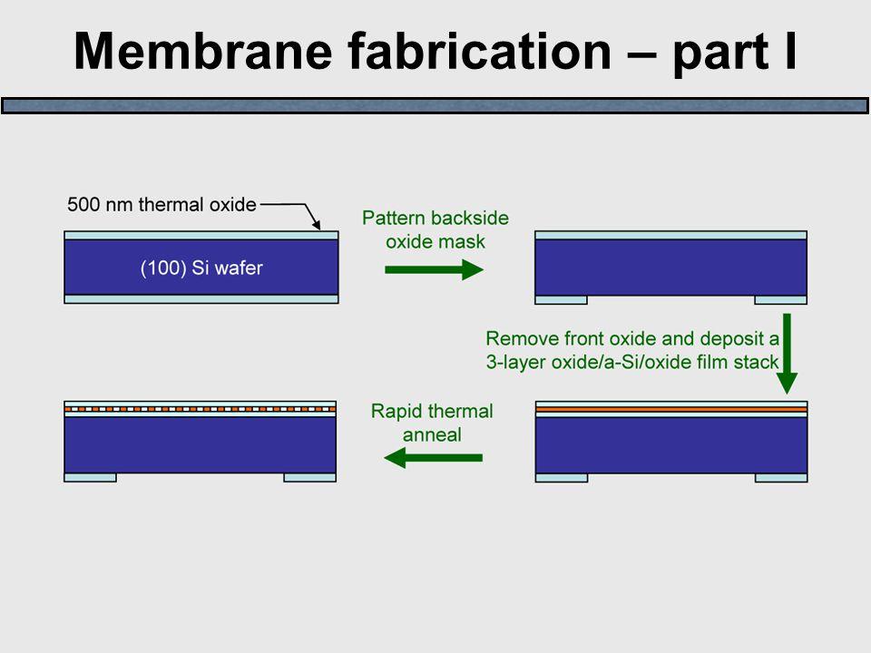 Membrane fabrication – part I
