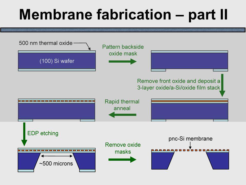 Membrane fabrication – part II