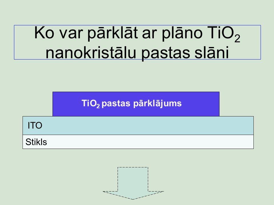 Ko var pārklāt ar plāno TiO 2 nanokristālu pastas slāni Stikls ITO TiO 2 pastas pārklājums