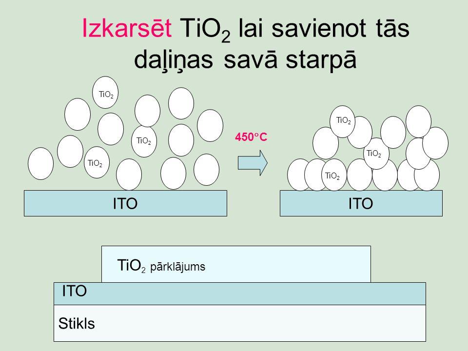 Izkarsēt TiO 2 lai savienot tās daļiņas savā starpā Stikls ITO TiO 2 pārklājums ITO TiO 2 ITO TiO 2 450  C