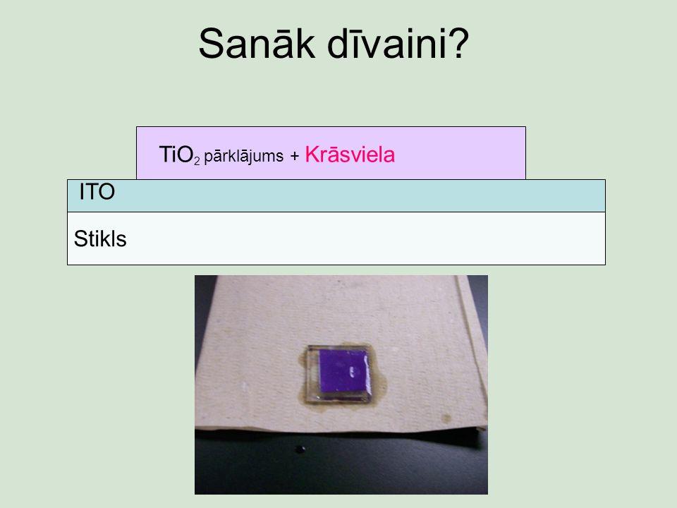 Sanāk dīvaini Stikls ITO TiO 2 pārklājums + Krāsviela