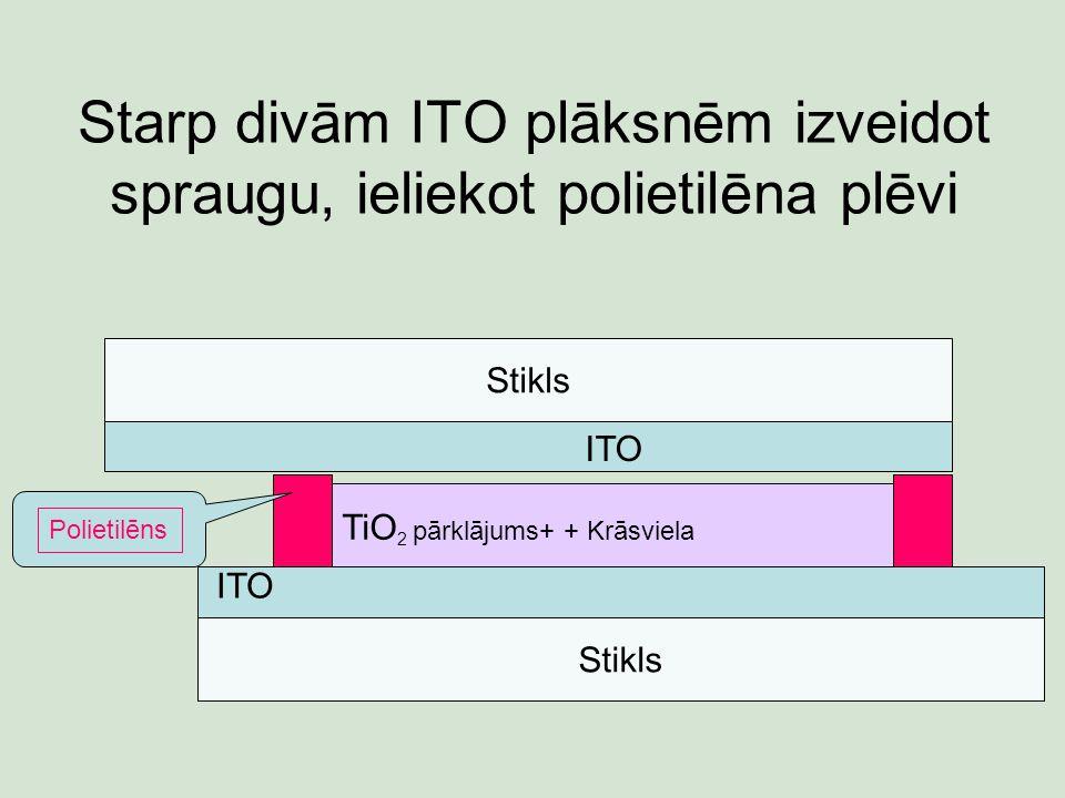 Starp divām ITO plāksnēm izveidot spraugu, ieliekot polietilēna plēvi Stikls ITO TiO 2 pārklājums+ + Krāsviela Stikls ITO Polietilēns