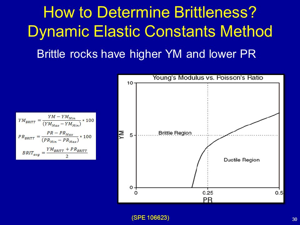 How to Determine Brittleness.