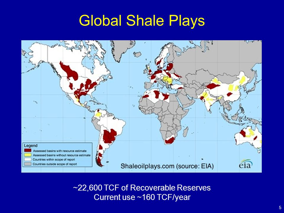 Global Shale Plays 5 ~22,600 TCF of Recoverable Reserves Current use ~160 TCF/year