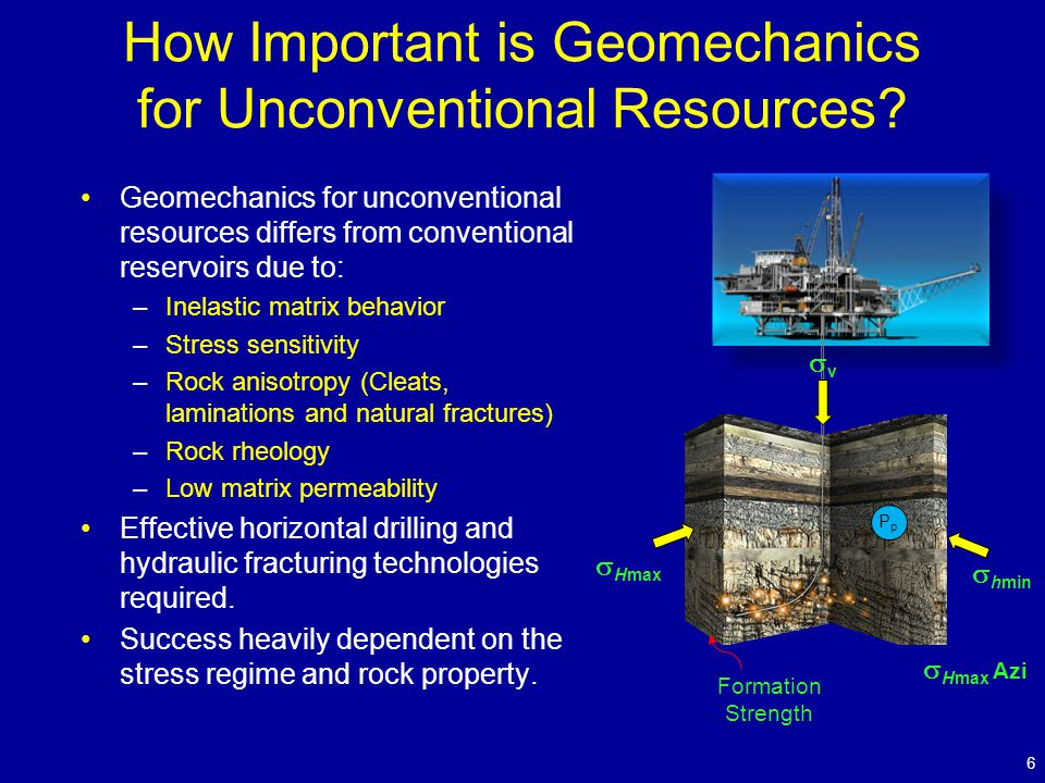 How Important is Geomechanics for Unconventional Resources.