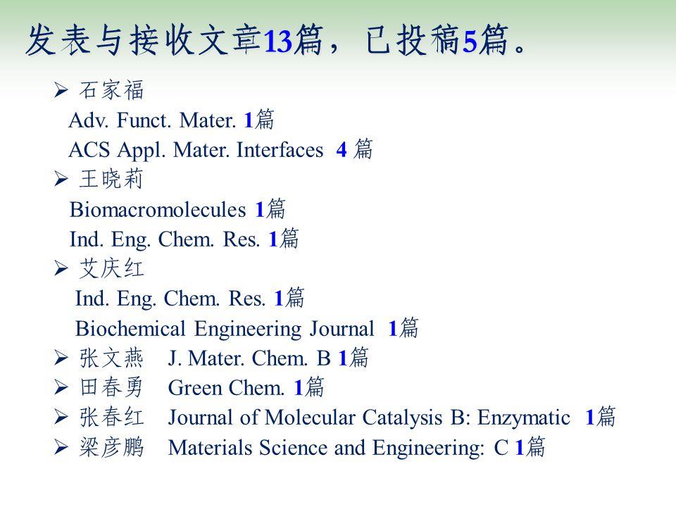 发表与接收文章 13 篇,已投稿 5 篇。  石家福 Adv. Funct. Mater. 1 篇 ACS Appl. Mater. Interfaces 4 篇  王晓莉 Biomacromolecules 1 篇 Ind. Eng. Chem. Res. 1 篇  艾庆红 Ind. Eng