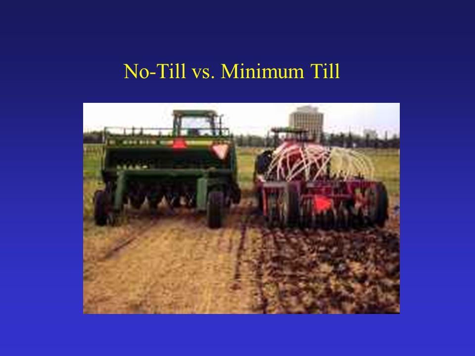 No-Till vs. Minimum Till
