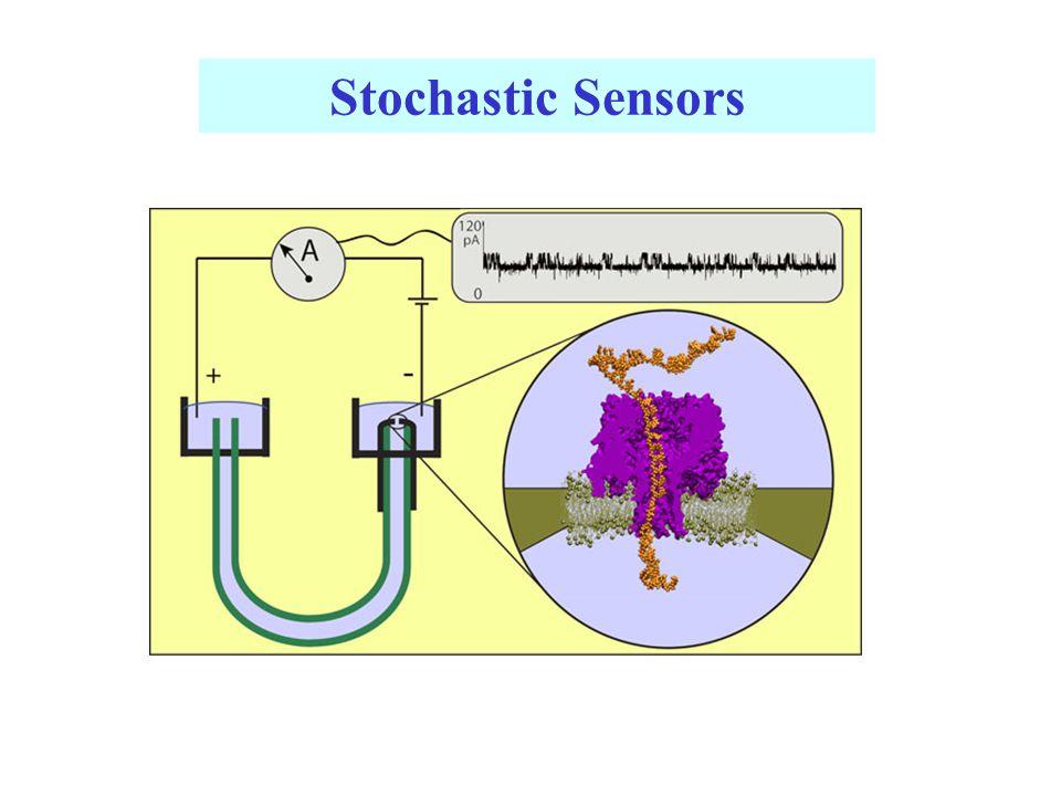 Stochastic Sensors