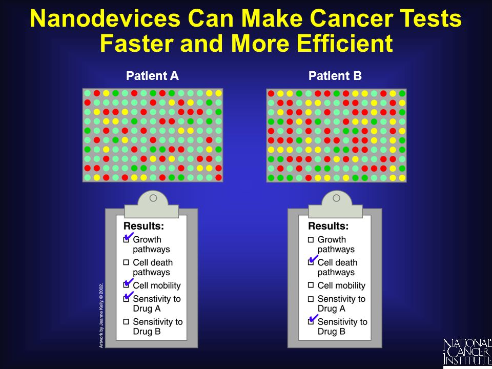 Nanodevices Can Make Cancer Tests Faster and More Efficient Patient APatient B