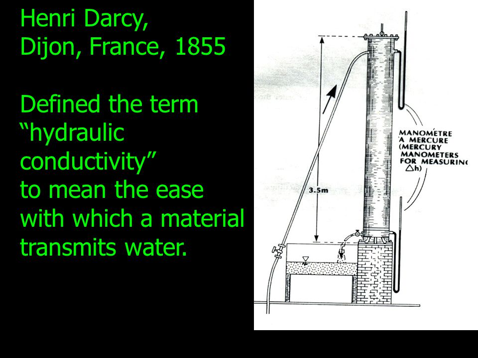 Henri Darcy, Dijon, France, 1855 Defined the term hydraulic conductivity to mean the ease with which a material transmits water.