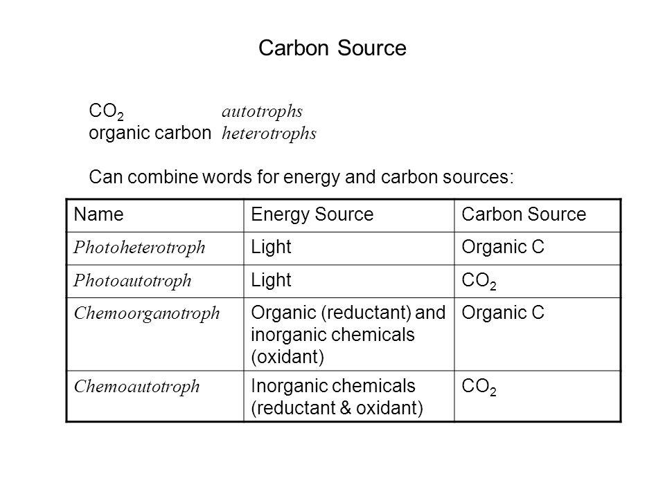pH, cont.Most organisms grow optimally between pH 5-9.
