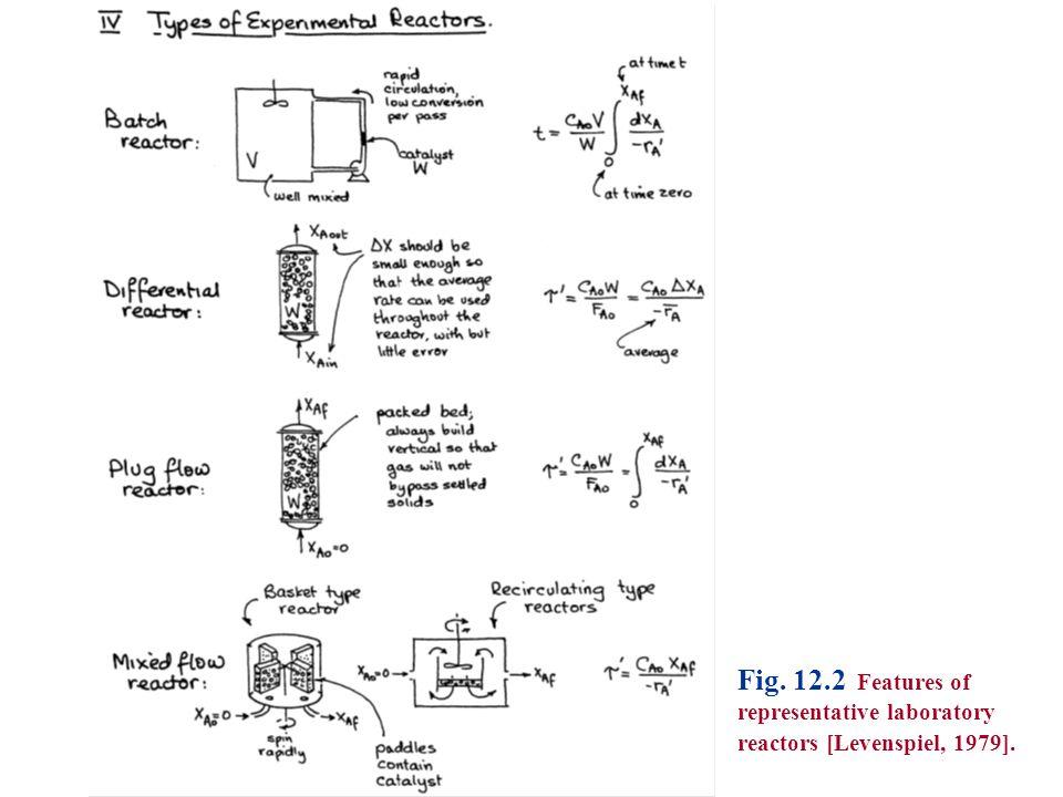 Fig. 12.2 Features of representative laboratory reactors [Levenspiel, 1979].