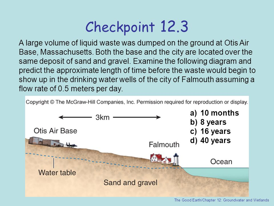 Checkpoint 12.3 A large volume of liquid waste was dumped on the ground at Otis Air Base, Massachusetts. Both the base and the city are located over t