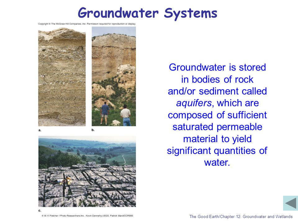 Groundwater Systems The Good Earth/Chapter 12: Groundwater and Wetlands Groundwater is stored in bodies of rock and/or sediment called aquifers, which