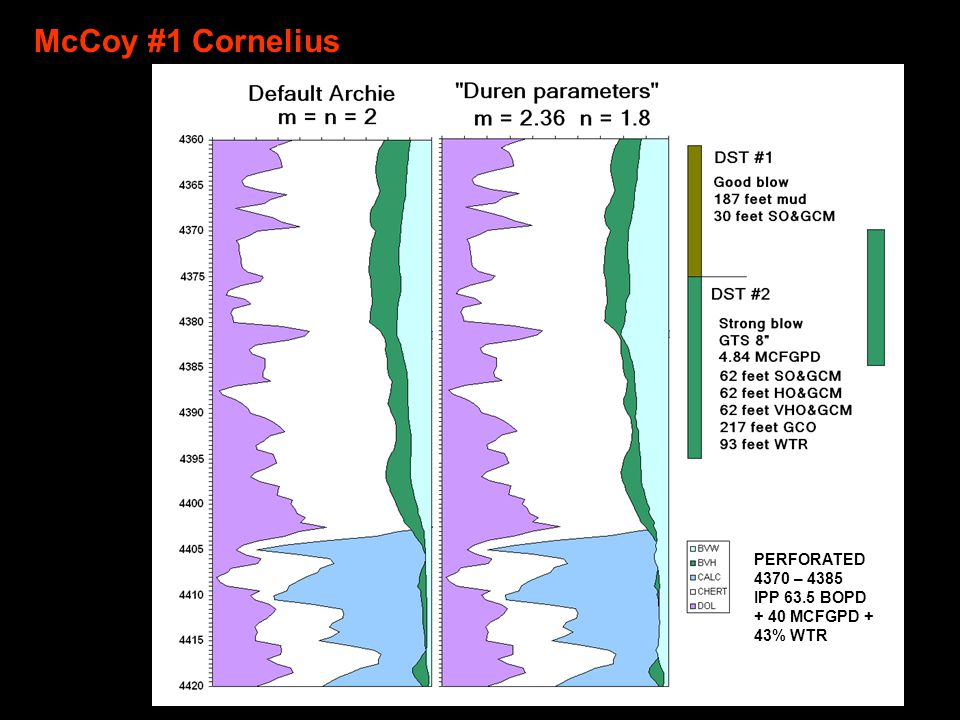 PERFORATED 4370 – 4385 IPP 63.5 BOPD + 40 MCFGPD + 43% WTR McCoy #1 Cornelius