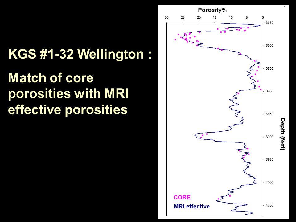 KGS #1-32 Wellington : Match of core porosities with MRI effective porosities