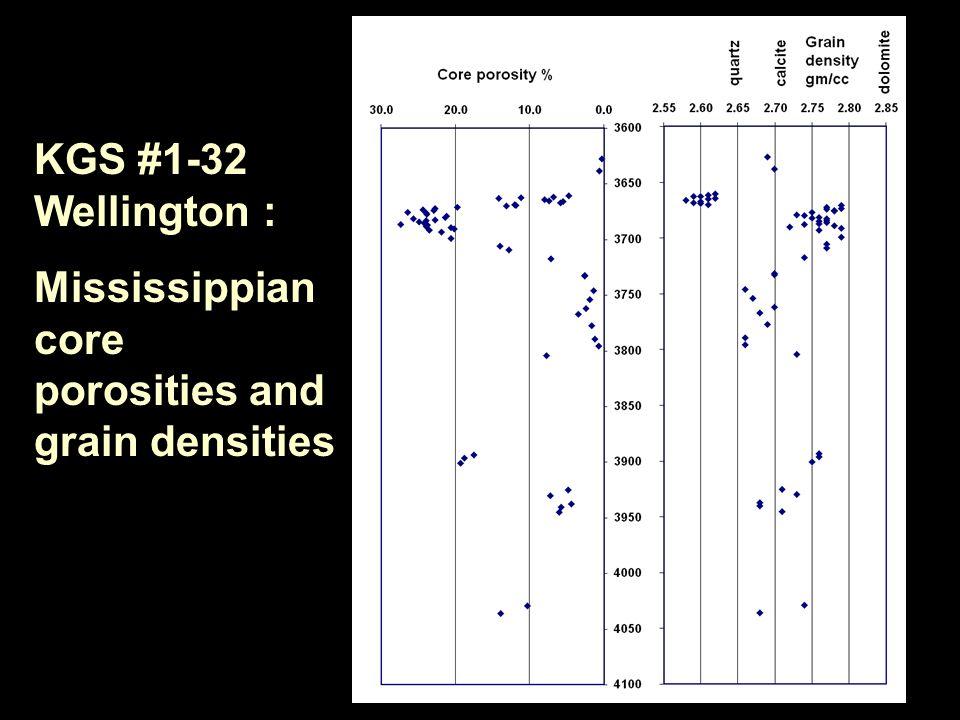 KGS #1-32 Wellington : Mississippian core porosities and grain densities