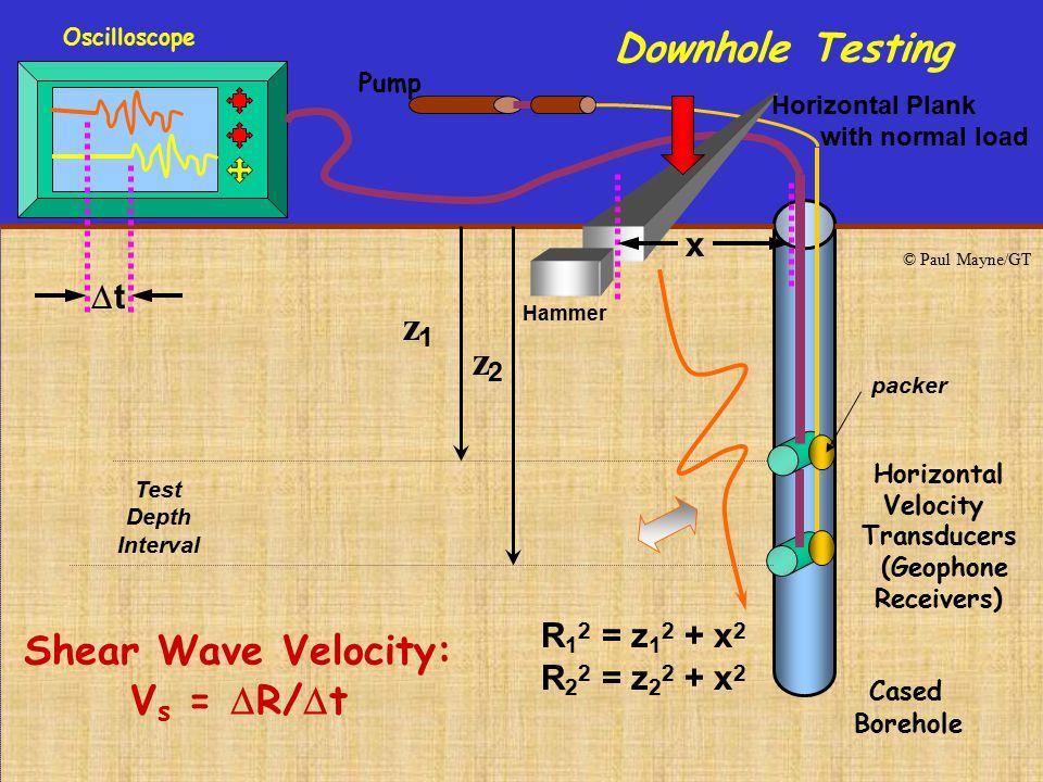 Downhole Seismic Testing Equipment