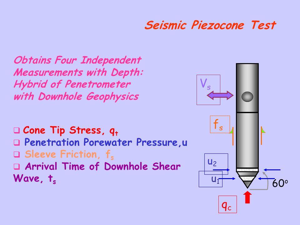 Seismic Piezocone Test (SCPTu)