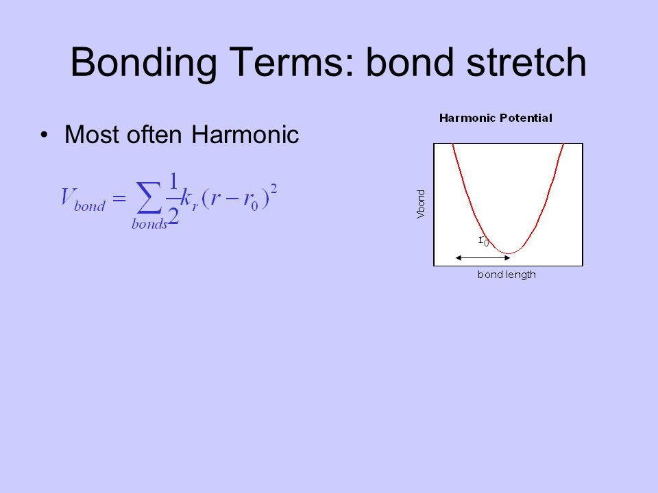 Bonding Terms: bond stretch Most often Harmonic r0r0